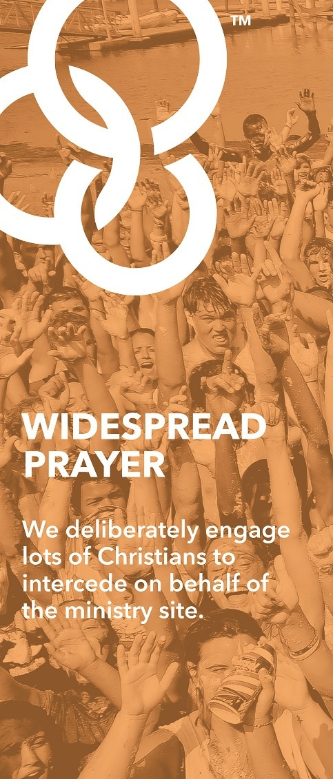 Widespread Prayer – We deliberately engage lots of Christians to intercede on behalf of the ministry site.